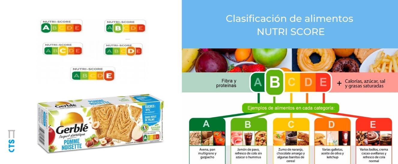 clasificación de alimentos según el etiquetado nutri score